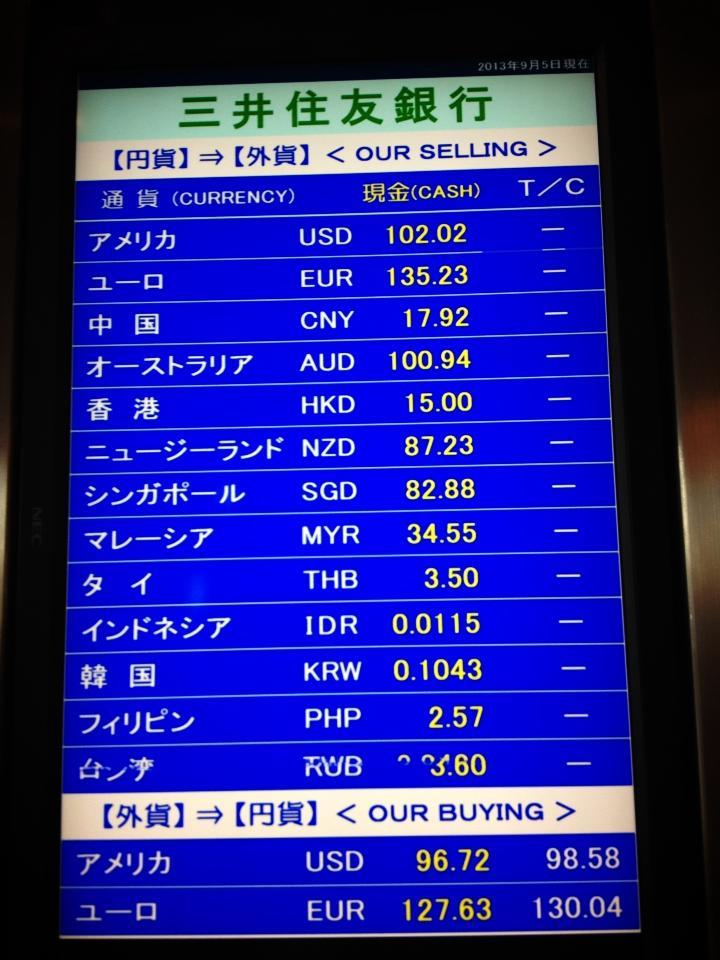 成田空港での為替レート